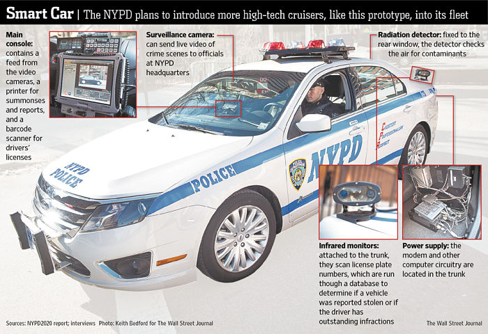 New York City police smartcar