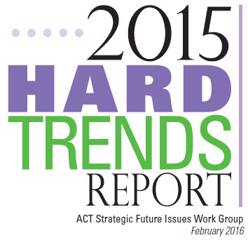 ACT 2015 Hard Trends