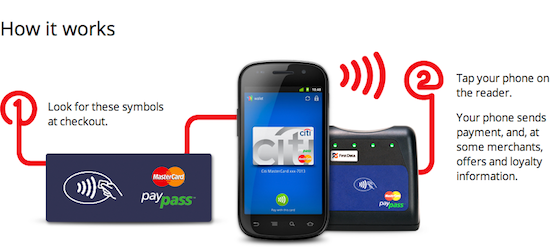 Google Wallet how it works