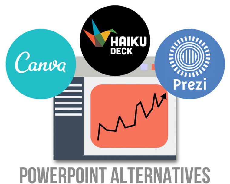 using powerpoint alternatives to create good looking presentations, Powerpoint templates