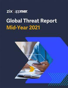 global threat report